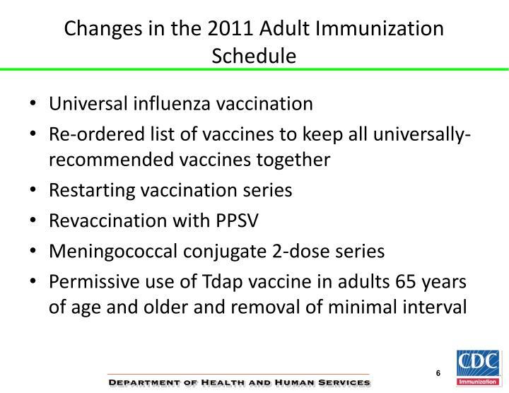 Changes in the 2011 Adult Immunization Schedule