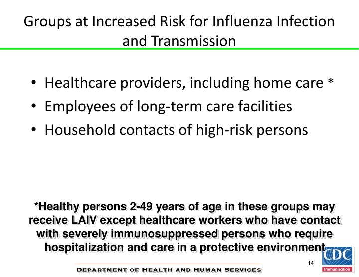 Groups at Increased Risk for Influenza Infection and Transmission