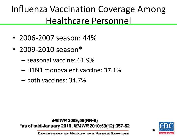 Influenza Vaccination Coverage Among Healthcare Personnel