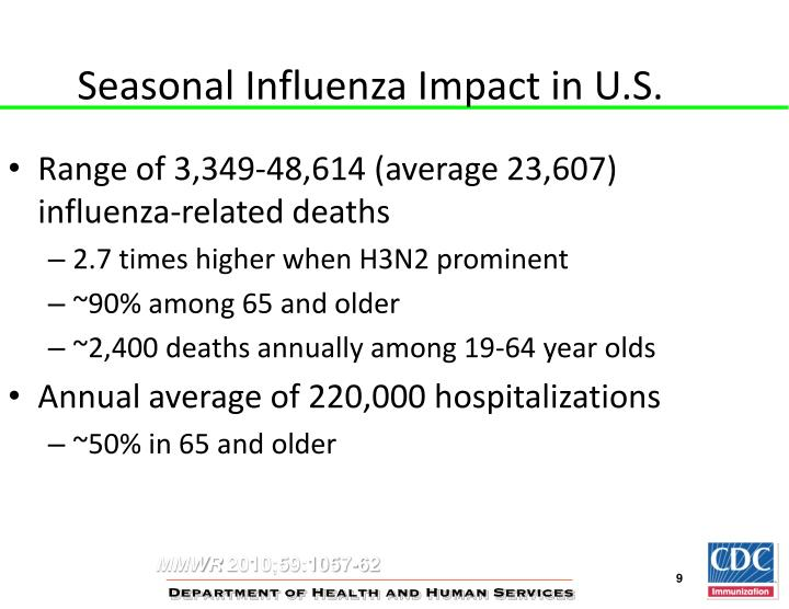 Seasonal Influenza Impact in U.S.