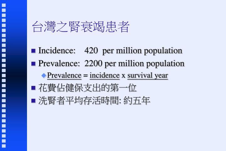 台灣之腎衰竭患者