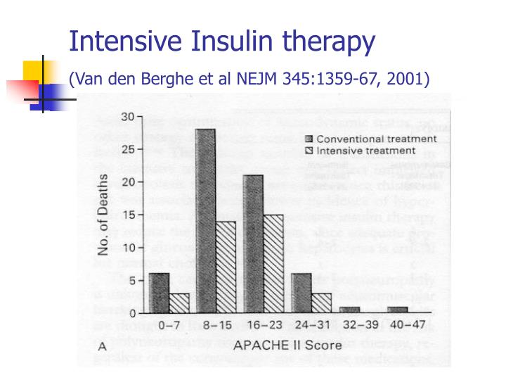 Intensive Insulin therapy