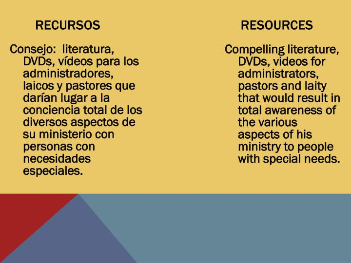 RECURSOS                                         RESOURCES