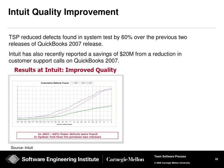 Intuit Quality Improvement