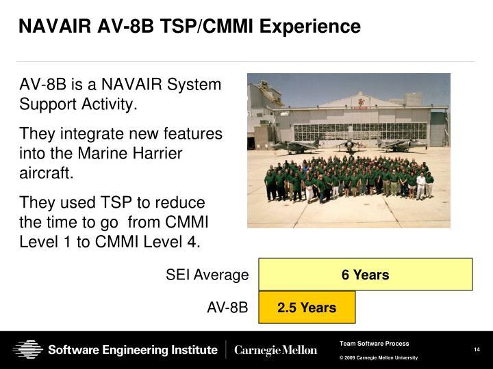 NAVAIR AV-8B TSP/CMMI Experience