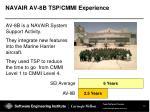 navair av 8b tsp cmmi experience
