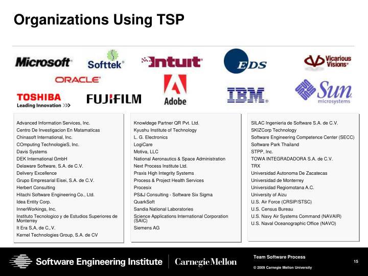 Organizations Using TSP