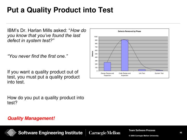 Put a Quality Product into Test