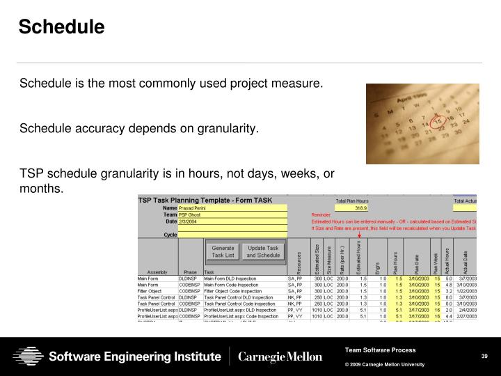 Schedule is the most commonly used project measure.