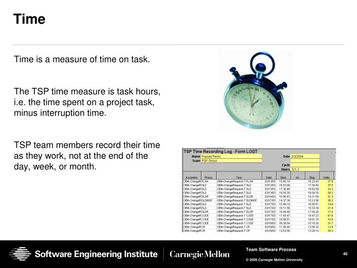 Time is a measure of time on task.