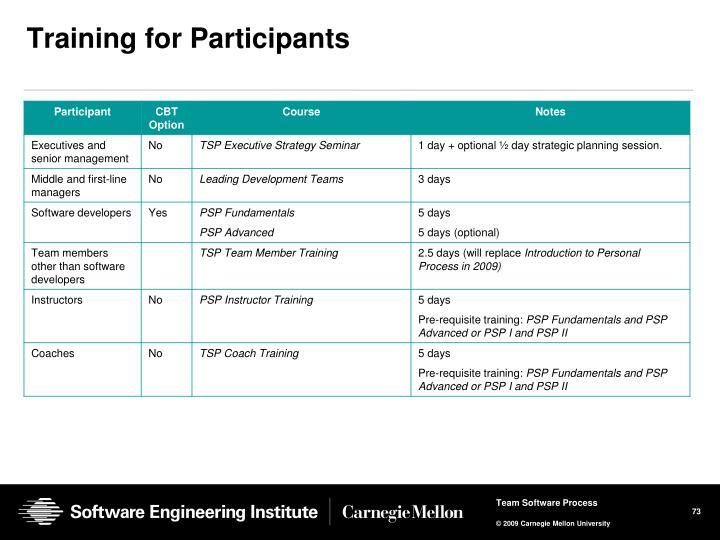 Training for Participants