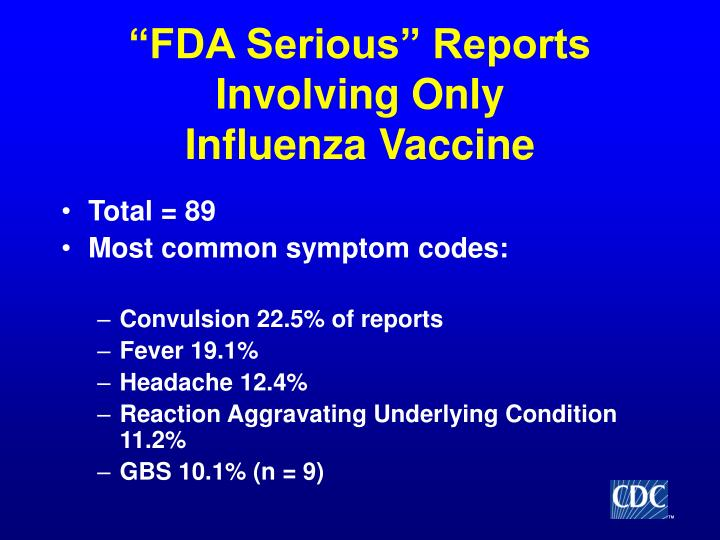 """""""FDA Serious"""" Reports Involving Only"""