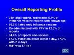 overall reporting profile