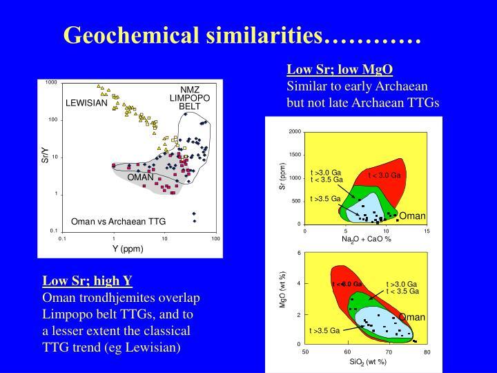 Geochemical similarities…………