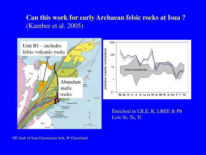 Can this work for early Archaean felsic rocks at Isua ?