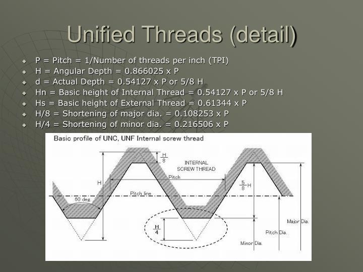 Unified Screw Thread Vs Npt – HD Wallpapers