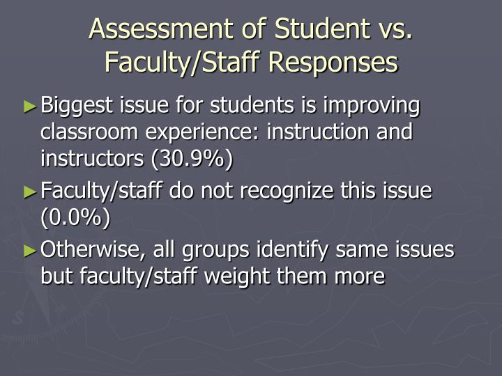 Assessment of Student vs. Faculty/Staff Responses