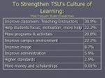 to strengthen tsu s culture of learning most frequent student responses