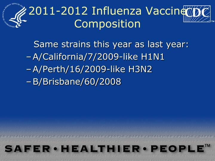 2011-2012 Influenza Vaccine Composition