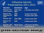 influenza vaccine presentations 2011 2012