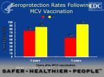 seroprotection rates following mcv vaccination