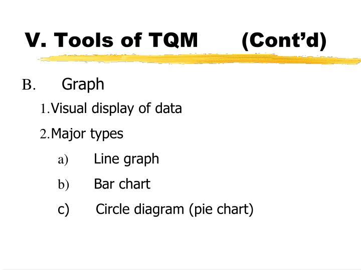V. Tools of TQM(Cont'd)