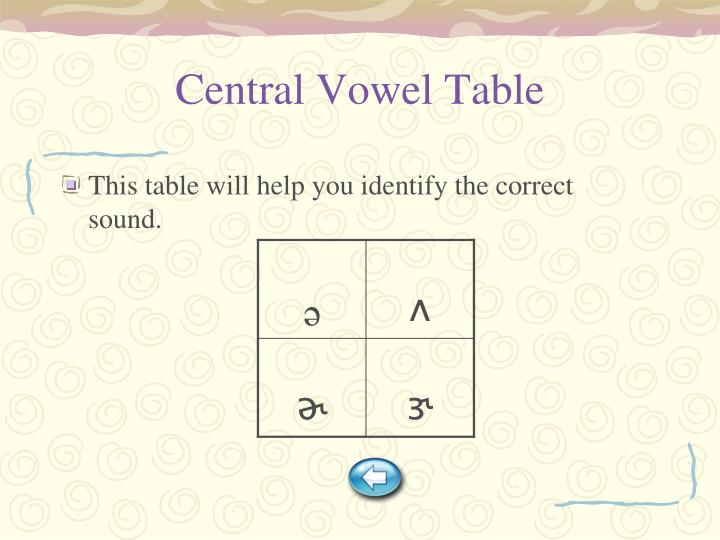 Central Vowel Table