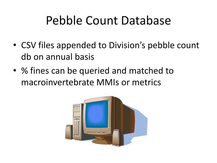 Pebble Count Database
