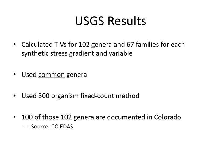 USGS Results