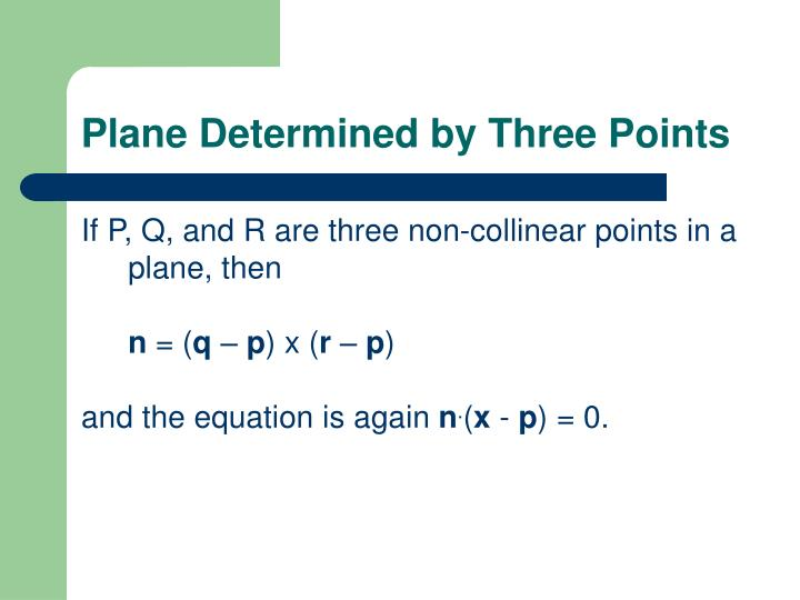 Plane Determined by Three Points
