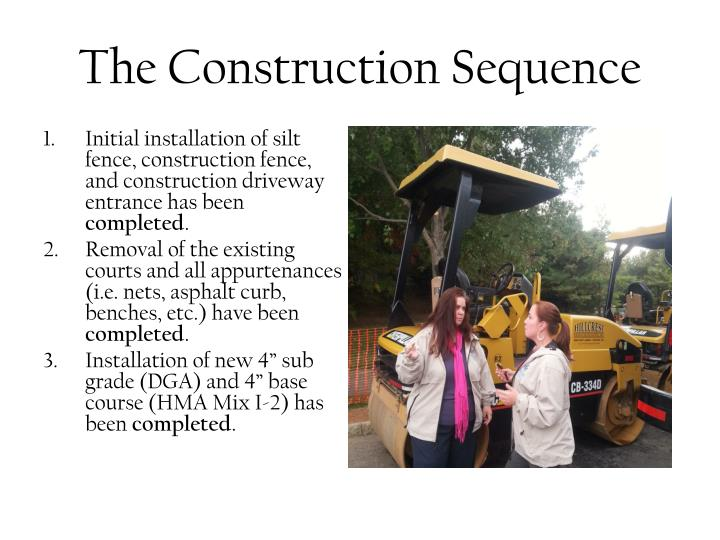 The Construction Sequence