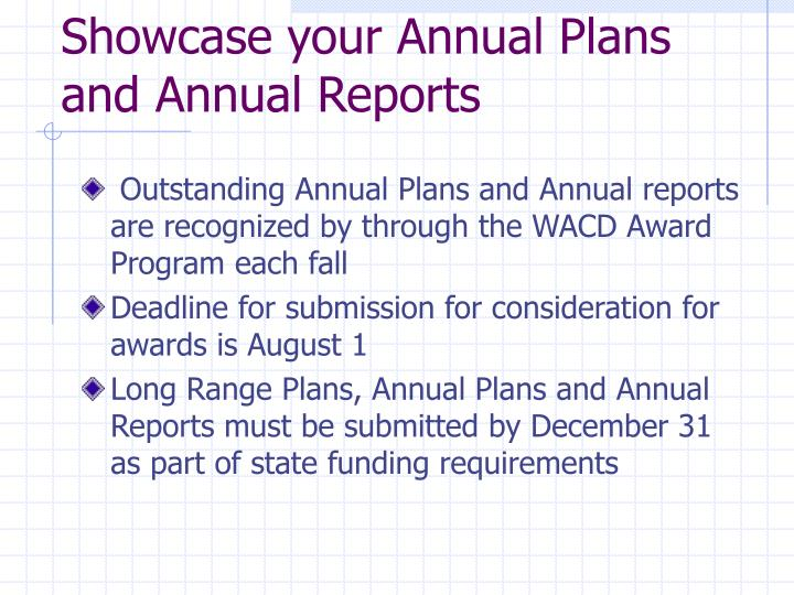 Showcase your Annual Plans and Annual Reports