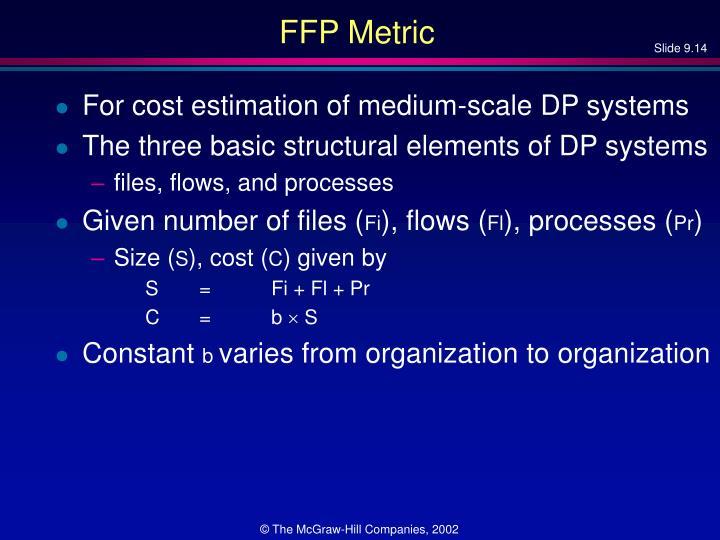 FFP Metric
