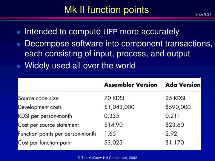 Mk II function points