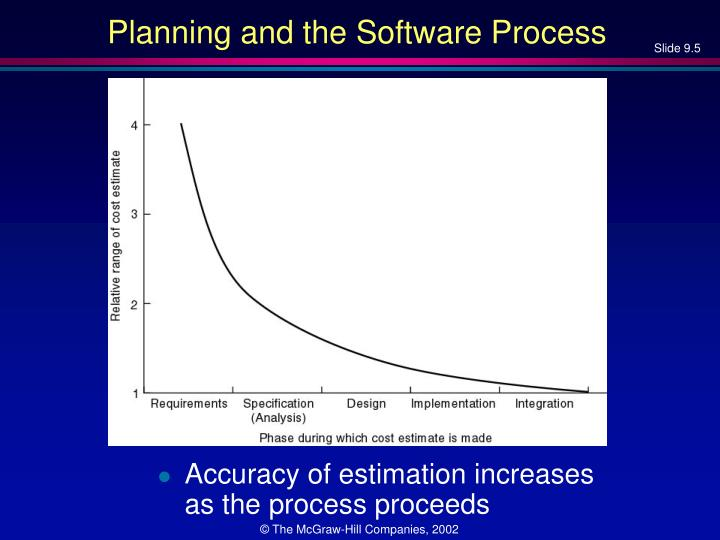 Planning and the Software Process
