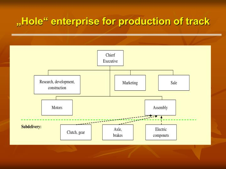 """Hole"" enterprise for production of track"