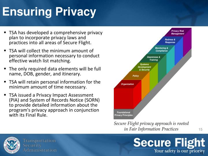 Ensuring Privacy