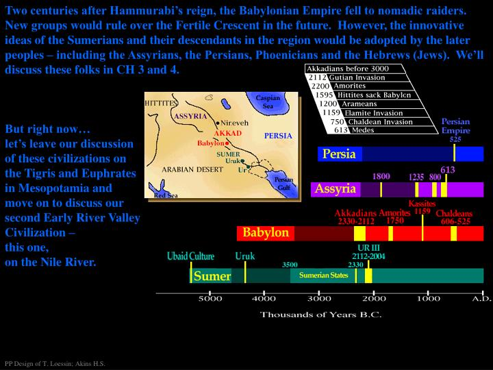 Two centuries after Hammurabi's reign, the Babylonian Empire fell to nomadic raiders.  New groups would rule over the Fertile Crescent in the future.  However, the innovative ideas of the Sumerians and their descendants in the region would be adopted by the later peoples – including the Assyrians, the Persians, Phoenicians and the Hebrews (Jews).  We'll discuss these folks in CH 3 and 4.