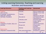 linking learning outcomes teaching and learning activities and assessment