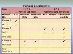 planning assessment 3 blueprinting assessment tools v los