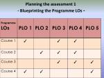 planning the assessment 1 blueprinting the programme los