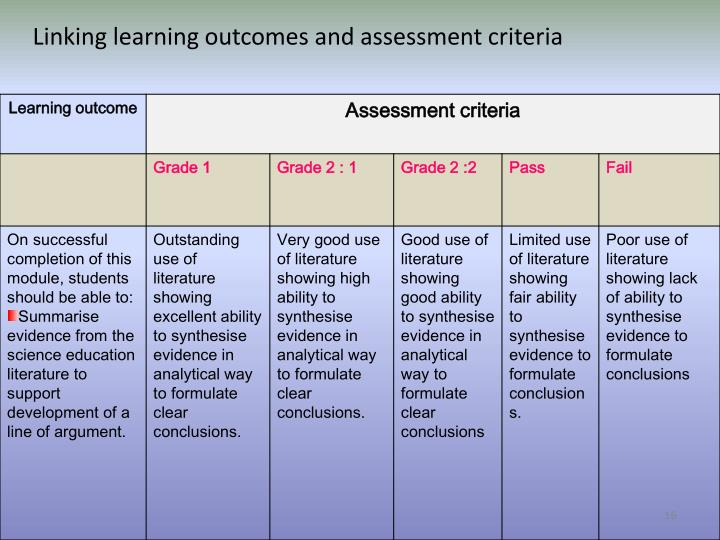 Linking learning outcomes and assessment criteria