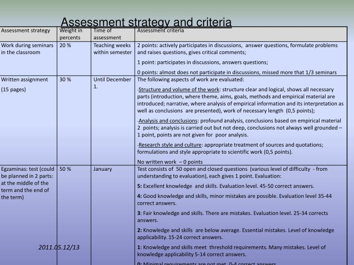 Assessment strategy and criteria