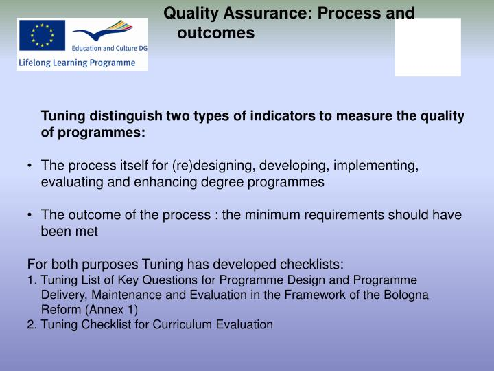Quality Assurance: Process and outcomes