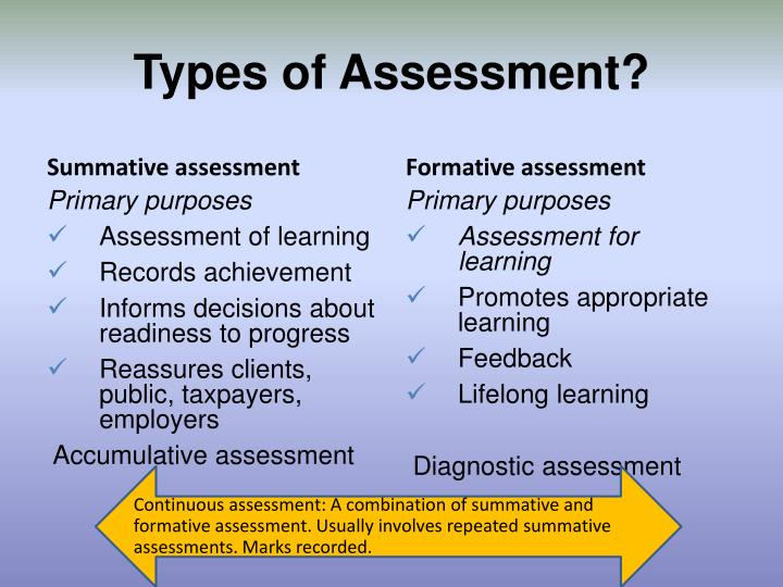 Types of Assessment?