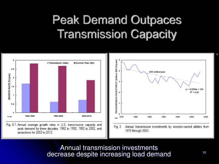 Peak Demand Outpaces Transmission Capacity