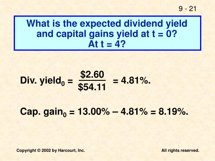 What is the expected dividend yield and capital gains yield at t = 0?