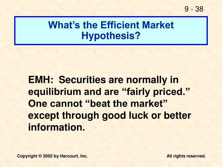 What's the Efficient Market Hypothesis?