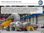 holistic solutions across the value chain