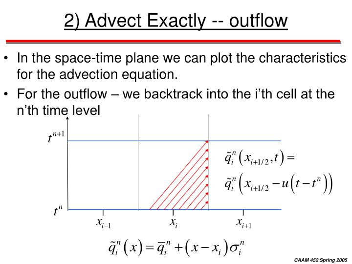 2) Advect Exactly -- outflow